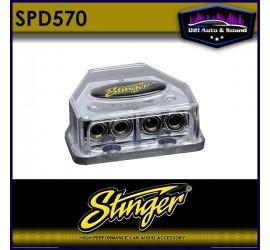 Stinger PRO +/-...